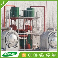 Auto feeding continuous used tire recycling to furnace oil machinery