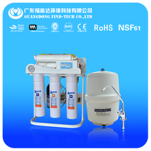 Cheap prices of water purifying machines