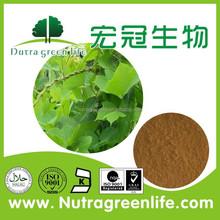 Nettle Root Extract 7% Silicic Acid