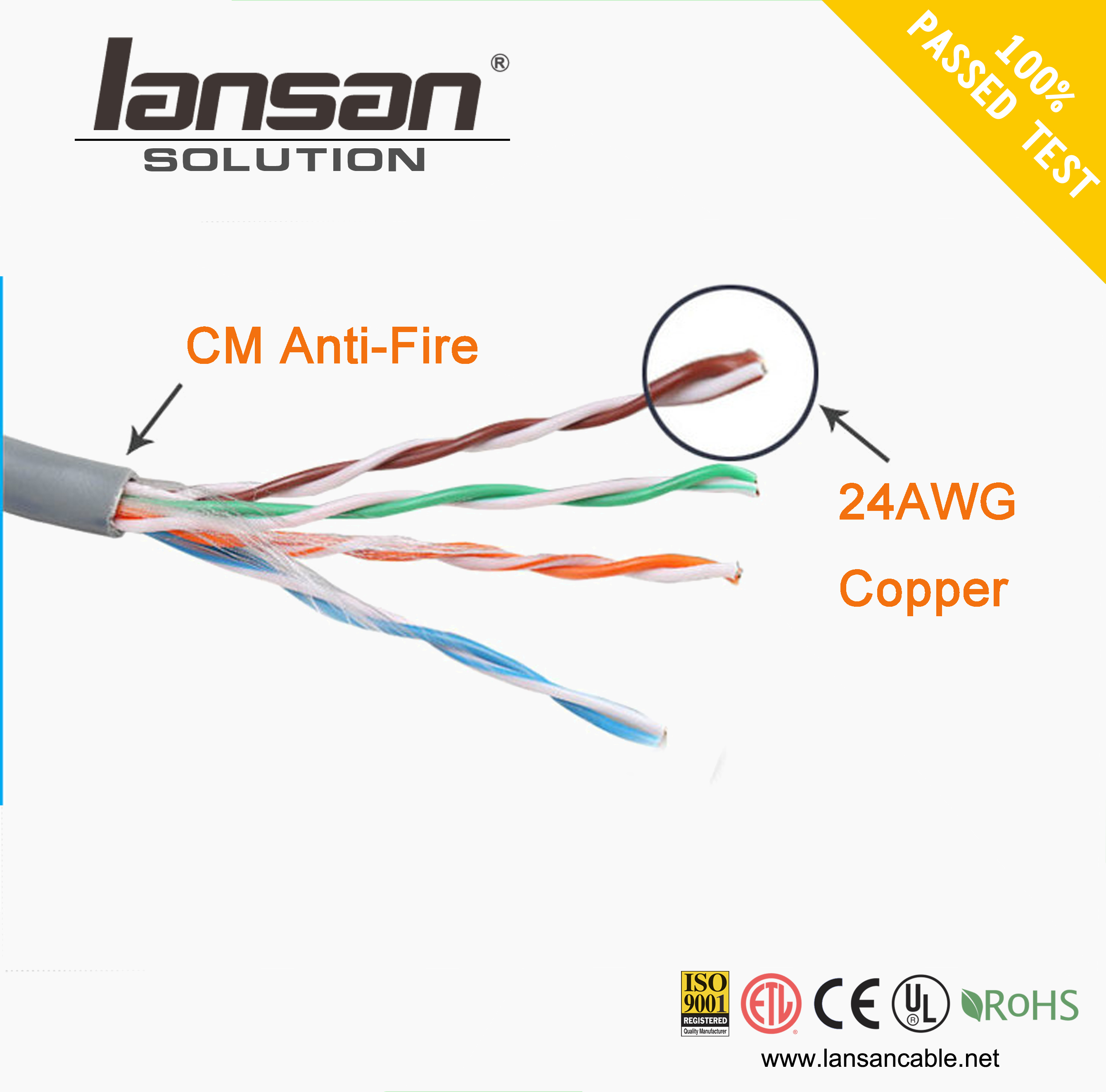 Economic And Reliable Best Price Utp Cat5 Lan Cable 8 Pair Fire ...