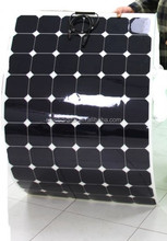 2015 cheap price solar panel/Pv solar panel /solar pack with EU standard