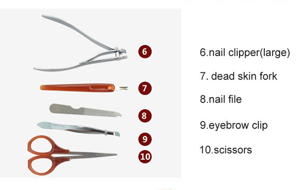 Manicure Set Tools Names And Their Uses