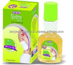 Herbal oil for Penis Massage