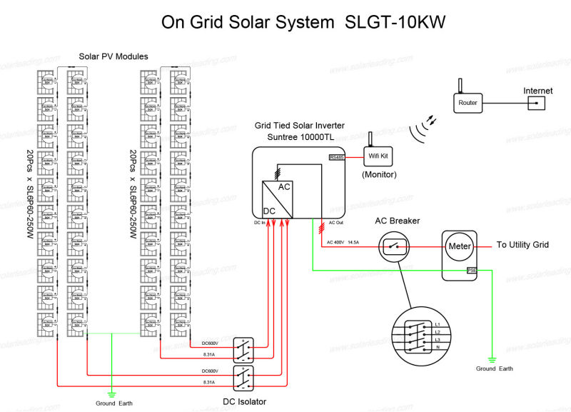 grid solar system solar kit for home 10kw buy solar kit for home 10kw 10kw grid