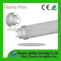 No need change anything precio tubo led with CE RoHs PSE certificate for office lighting and commercial lighting