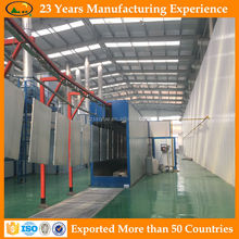 polyester automatic powder coating system