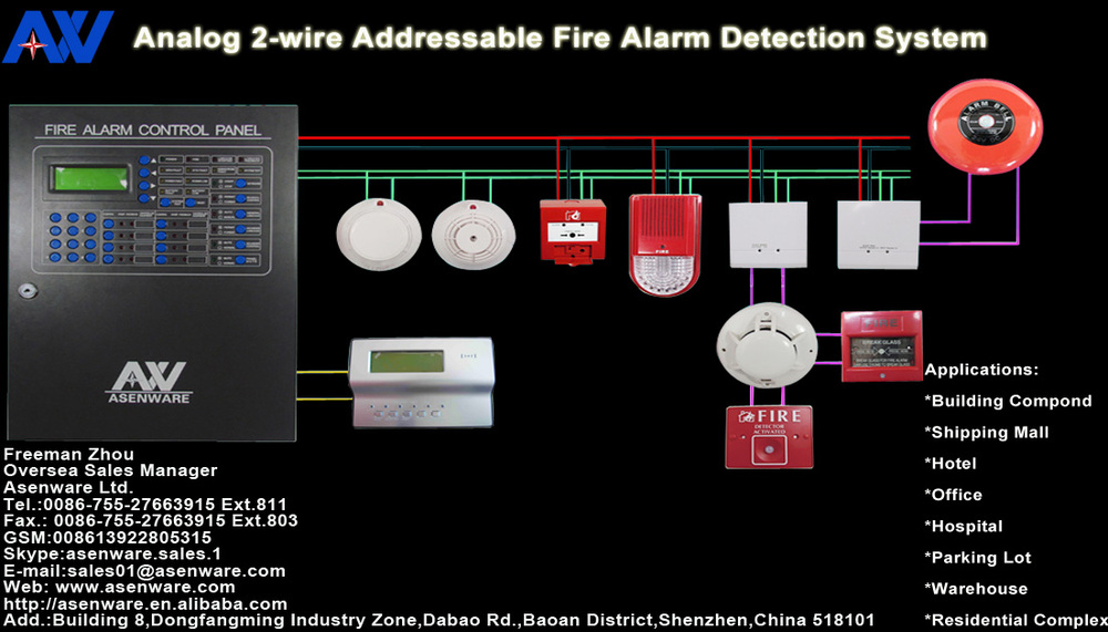 Chinese complete addressable conventional fire alarm solution to diagram of the whole addressable fire alarm system 11g asfbconference2016 Gallery