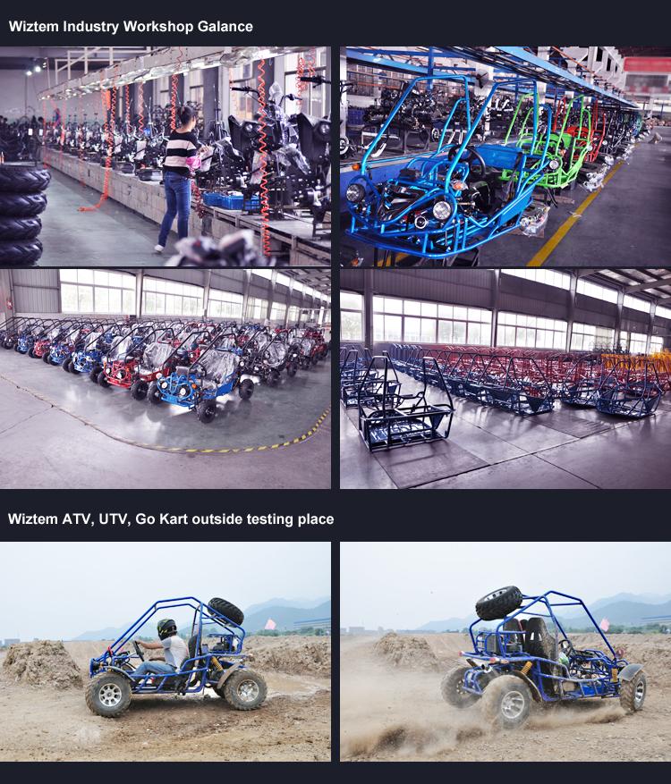ATV UTV Manufactory