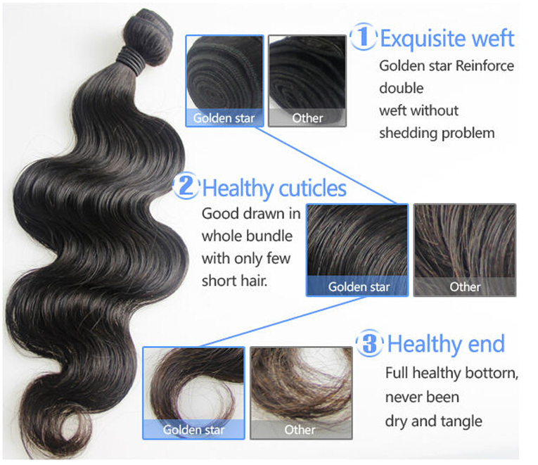 What Products Can You Use On Brazilian Weave 73