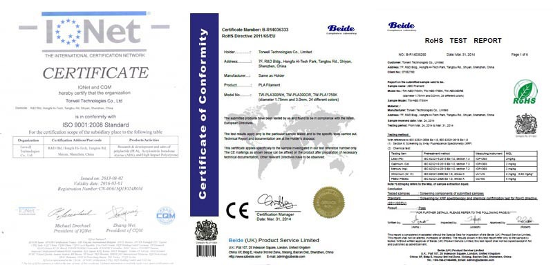 ali certificate
