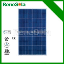 Renesola 250W Made in Japan, Polycrystalline Panels, CE,TUV,UL,ETL,MCS
