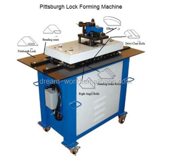 pittsburg machine