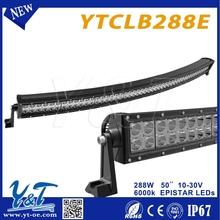 2012 new model led light price for ATV pickup truck