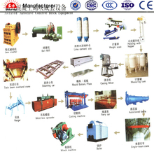 China Manufacturer direct selling steam-cured aerated concrete block equipment/equipment for aerated concrete