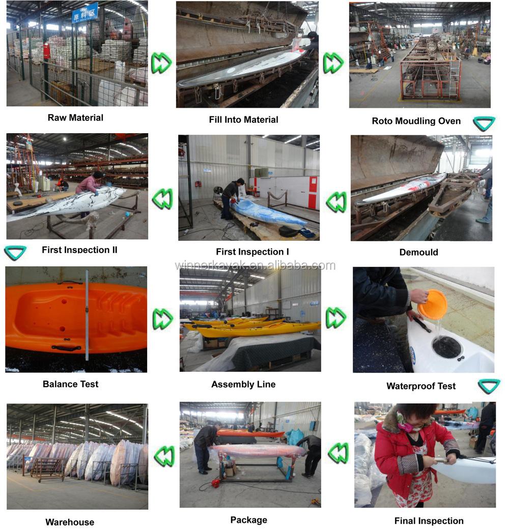 Big price promotion USD99 single kayak from Winner kayak