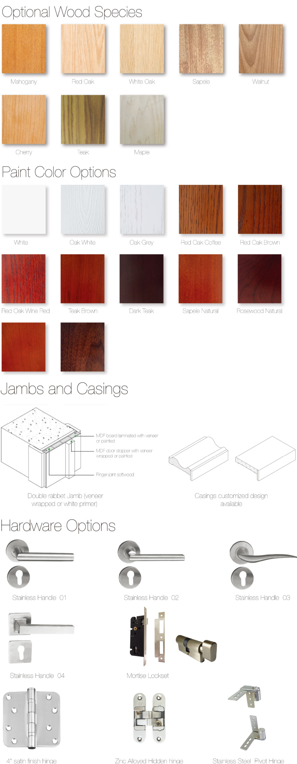 Forest bright plywood hollow core flush door for Solid core flush door price