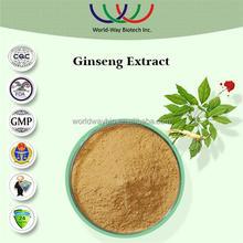China FDA KOSHER HACCP manufacturer supply korean black ginseng,free sample hot sale 80% ginsenosidesUV ginseng extract