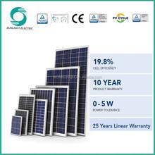 Best price 270w solar panel mono