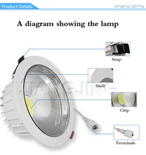 Ultra slim led downlight manufacturer supply, 5W led downlight household electricity saving COB led downlight