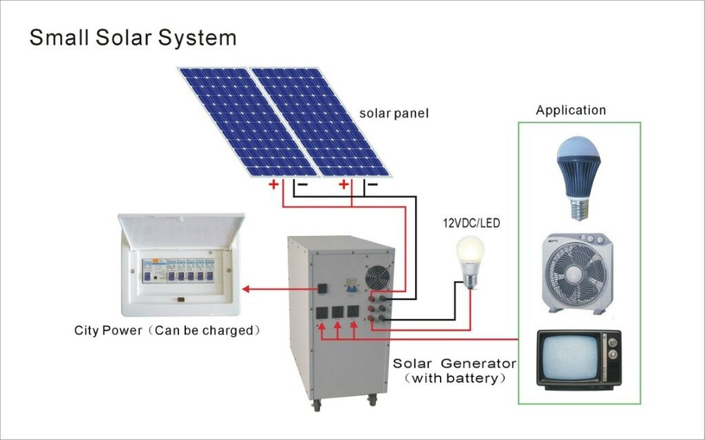 ... Solar Electricity Generation System,Home Solar System,Solar System