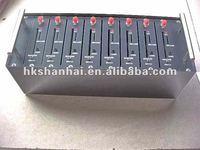 wavecom gsm 8 port modem