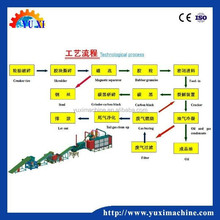 10 ton Pyrolysis Plant in Municipal Solid Waste Processing Pyrolysis Equipment