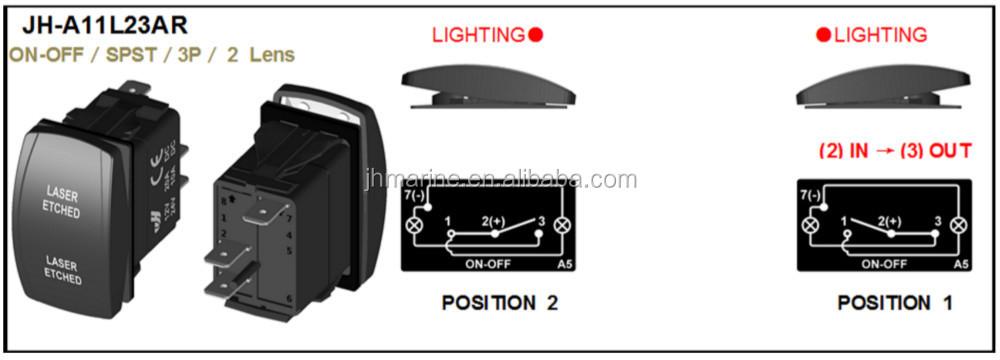 Sasquatch lights spst waterproof 4x4 rocker switch on off 20a sasquatch lights 3g jh a11l23ar 3pg asfbconference2016 Choice Image
