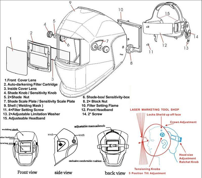 comfortable and safety helmet welding mask for auto