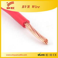 Types of copper conductor electric wire