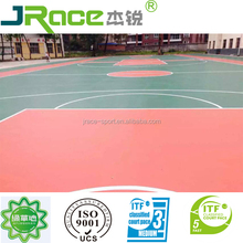 Guangdong Supplier wholesale spray latex acrylic paint
