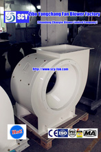 Stainless Steel roof turbine ventilator/air turbo fan/Exported to Europe/Russia/Iran