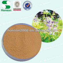 Salvianolic Acid B Anti Cancer ingredients