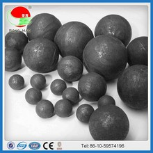 Austempered Ductile Iron( ADI ) Grinding Ball is Not a Commodity?!