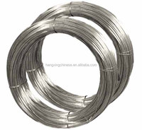 hot dip galvanized iron wire for core of ACSR/TACSR