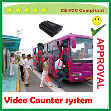 Tour Bus 4ch mobile dvr HDD, MDVR with couter system bus