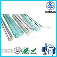food grade high quality colored pvc pipe