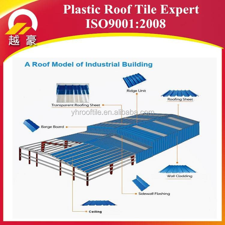 New building material upvc roof sheet l instead of metal for New roofing products