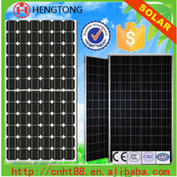 sunpower best price power 80w solar panel in china