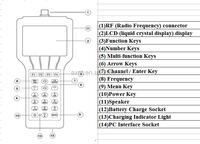 RUIYAN -CATV Signal Level Meter RY-S200/S200D - fiber optic tool