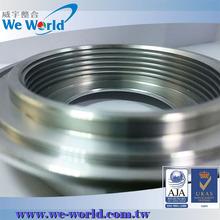 Customize metal parts