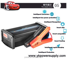 2015 hot sellingmodels in Japan and euria companies battery charger/36v automatic quick battery charger