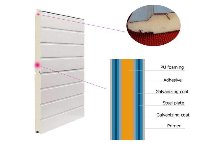 vente chaude industrielle rouleau portes porte. Black Bedroom Furniture Sets. Home Design Ideas