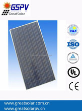 A grade manufacturers in china POLY solar panel 300W