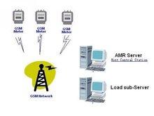 GSM based AMR Energy Meter