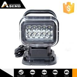 Personalized Wholesale Ce,Rohs Certified Led Spotlight Mini Led