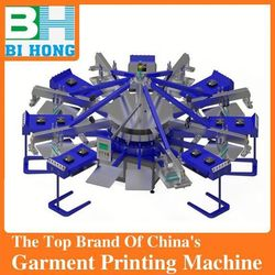 CE certification 8 color ink automatic screen printing machine