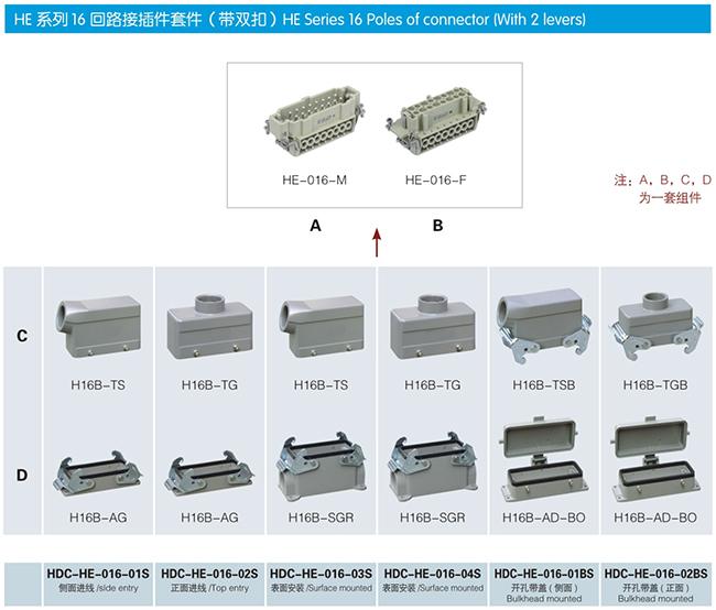 N7-1 nqqk heavy duty connector
