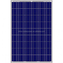 promotion lower price 12v 20w solar panel