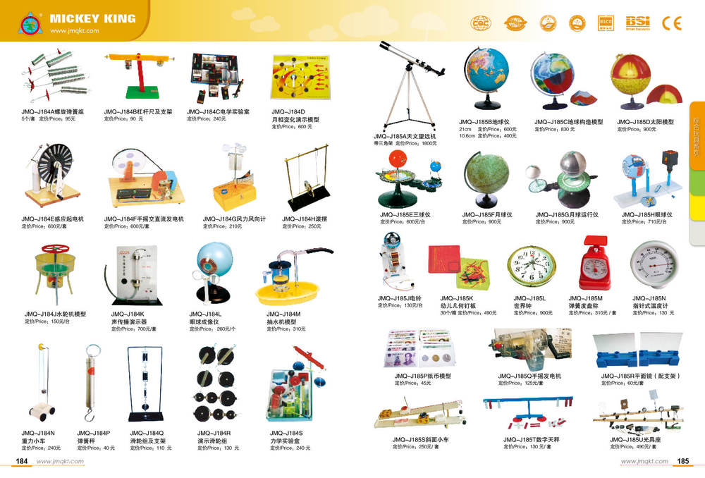 Their Names And Instruments For Measuring Area : Laboratory tools for school instrument physics lab