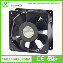 Industrial Cooling Fan Manufacturers